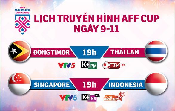 Lịch trực tiếp AFF Cup ngày 9-11 - Ảnh 1.