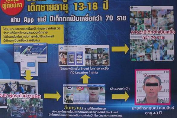 Quân nhân Thái Lan nhiễm HIV hiếp dâm 75 người - Ảnh 1.