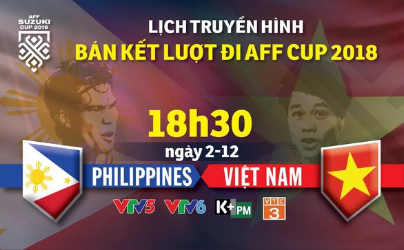 Lịch truyền hình bán kết AFF Cup 2018: Việt Nam đối đầu Philippines - Ảnh 1.