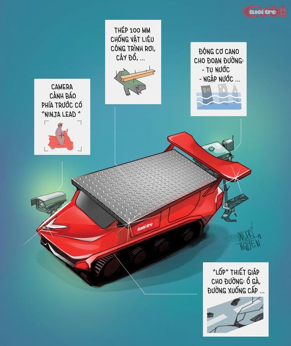 9 mẫu thiết kế xe hơi siêu độc cho thị trường nội địa - Ảnh 9.