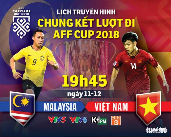 Lịch truyền hình chung kết lượt đi AFF Cup 2018: VN tự tin làm khách của Malaysia - Ảnh 1.