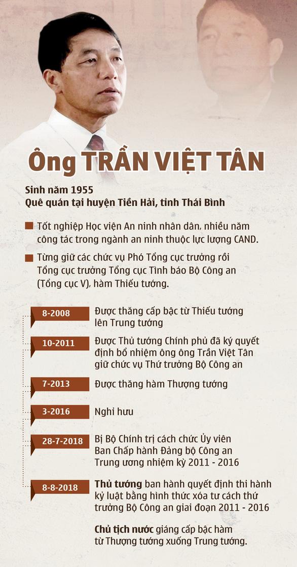 Khởi tố 2 cựu thứ trưởng Bộ Công an Trần Việt Tân và Bùi Văn Thành - Ảnh 2.