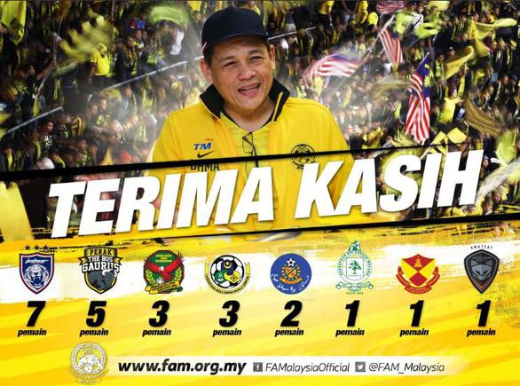 CĐV Malaysia bắt lỗi FAM vì lá thư cám ơn đội tuyển Malaysia - Ảnh 1.