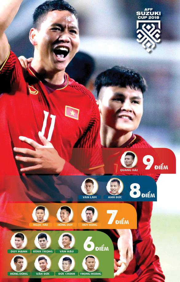 FOX Sports tôn vinh Quang Hải, Anh Đức và Văn Lâm - Ảnh 1.