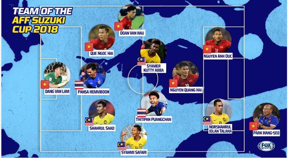 HLV Park và 5 cầu thủ VN vào đội hình tiêu biểu AFF Cup - Ảnh 1.