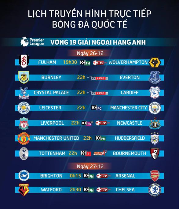 Lịch trực tiếp vòng 19 Premier League: Manchester City quyết gượng dậy - Ảnh 1.