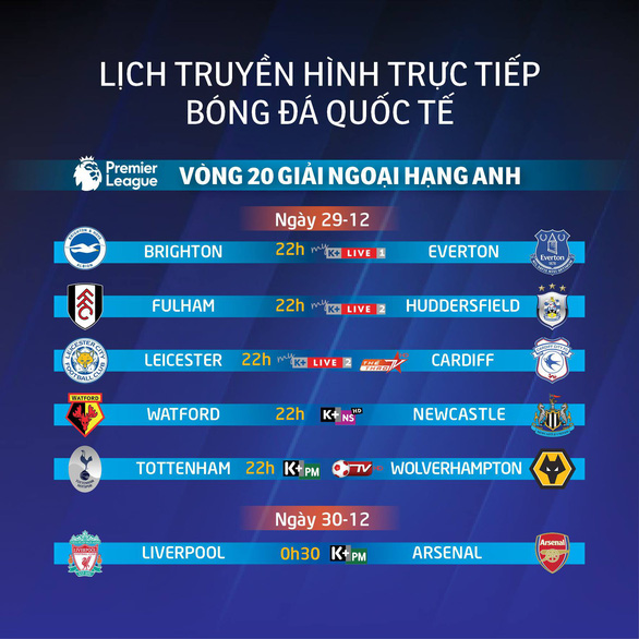 Lịch trực tiếp vòng 20 Premier League: Đại chiến Liverpool - Arsenal - Ảnh 1.