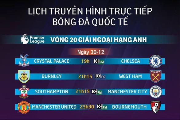 Lịch trực tiếp vòng 20 Premier League: Tâm điểm Manchester City - Ảnh 1.