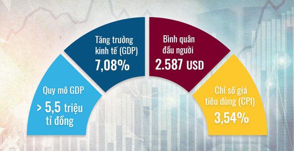 Thủ tướng Nguyễn Xuân Phúc: Năm 2019 nỗ lực đổi mới, sáng tạo, quyết liệt hành động - Ảnh 3.