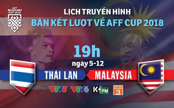Lịch trực tiếp bán kết lượt về AFF Cup 2018 - Ảnh 1.