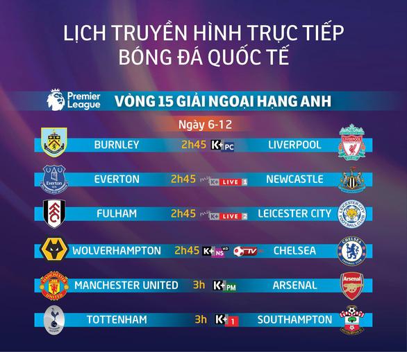 Lịch truyền hình vòng 15 Premier League - Ảnh 1.