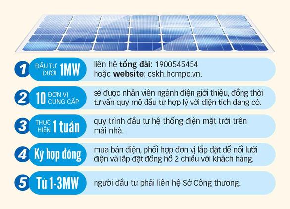 Khuyến khích làm điện mặt trời, bán cho EVN - Ảnh 3.