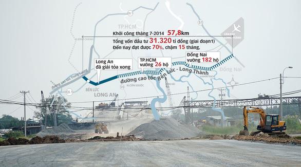 Lỗi hẹn đường cao tốc tỉ đô Bến Lức - Long Thành - Ảnh 1.
