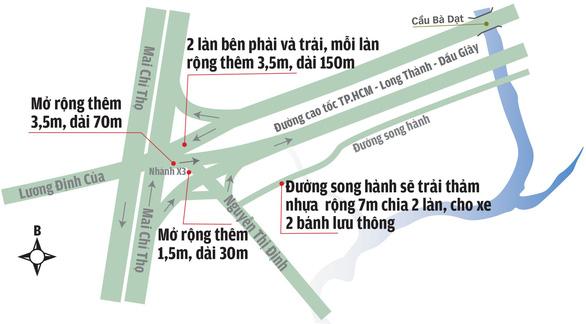 Mở rộng đường để giải cứu nút giao thông An Phú - Ảnh 3.