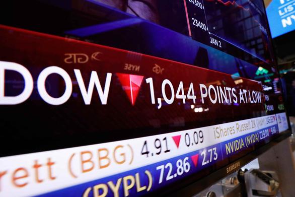 Chứng khoán Mỹ tiếp tục lao dốc, Dow Jones mất 1.000 điểm - Ảnh 1.