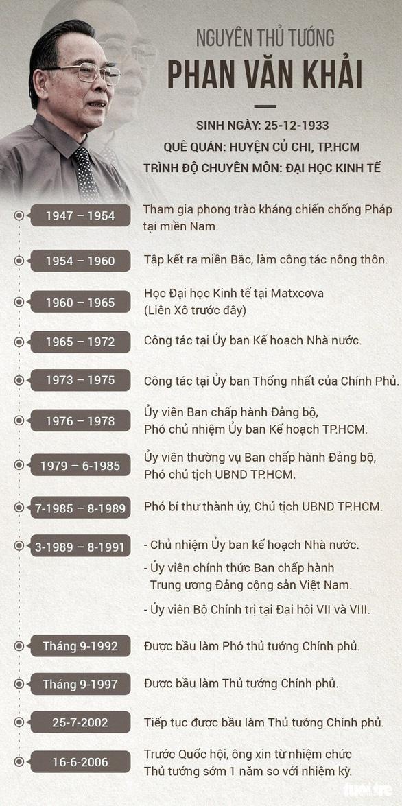 Treo cờ rủ hai ngày Quốc tang nguyên Thủ tướng Phan Văn Khải - Ảnh 2.