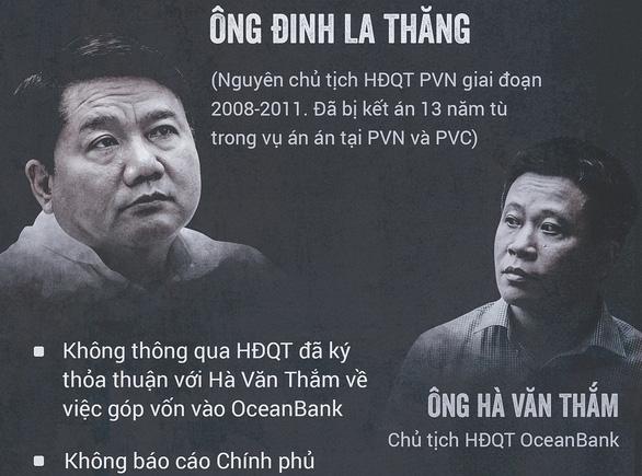 Ông Đinh La Thăng nói góp vốn vào OceanBank không sai! - Ảnh 3.