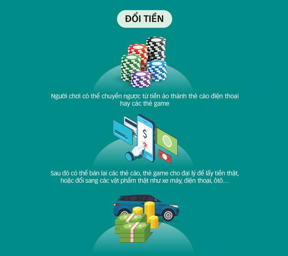 Đầy rẫy bài bạc online - Ảnh 3.