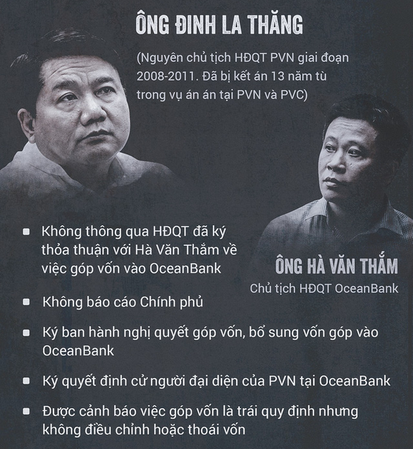 Đề nghị phạt ông Đinh La Thăng 18-19 năm tù - Ảnh 5.