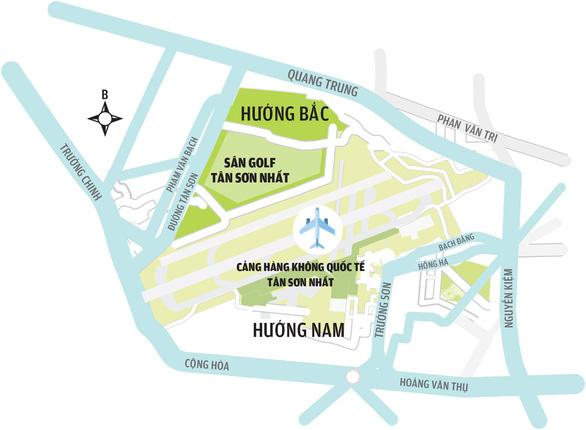 Thủ tướng quyết định mở rộng sân bay Tân Sơn Nhất về phía nam - Ảnh 2.
