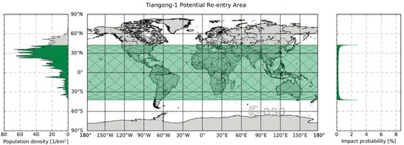 Xác suất bị mảnh vỡ trạm không gian Trung Quốc rơi trúng đầu là bao nhiêu? - Ảnh 3.