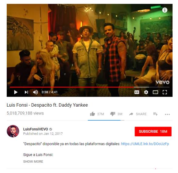 Video 5 tỉ view Despacito 'hồi sinh' trên YouTube sau xóa sổ - Ảnh 1.