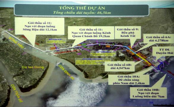 Tước quyền điều hành của Giám đốc Ban quản lý dự án hàng hải - Ảnh 1.