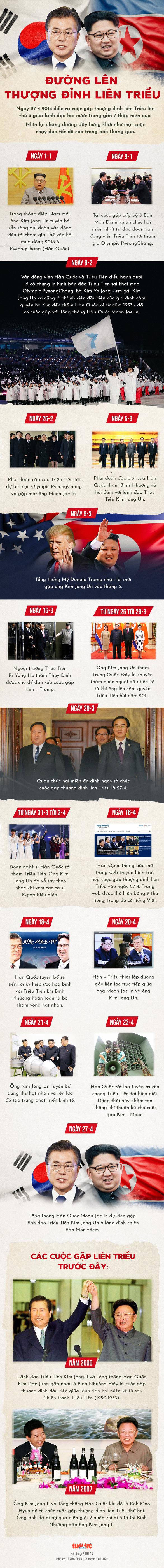 Thượng đỉnh liên Triều 2007 từng bị hoãn vì lũ lụt - Ảnh 3.