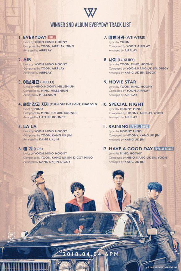 Everyd4y của WINNER đứng đầu 6 bảng xếp hạng chính của K-pop - Ảnh 5.