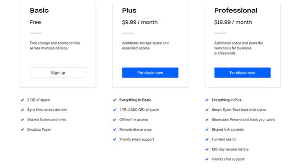 So sánh 2 ứng dụng lưu trữ đám mây phổ biến: Google và Dropbox - Ảnh 1.