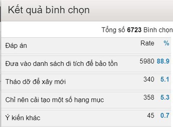Dinh Thượng Thơ: Chứng tích trăm năm giữa Sài Gòn - Ảnh 2.