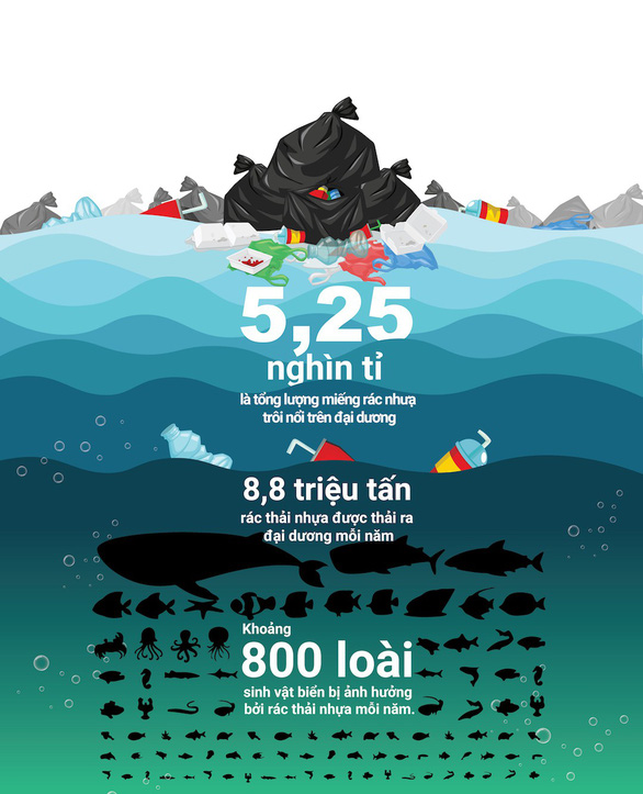 Diễm My 9x: Tôi thay đổi vì một Việt Nam không rác nhựa - Ảnh 4.