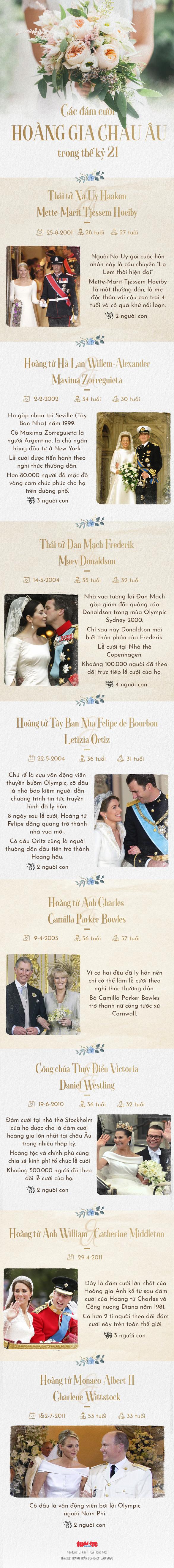 Các đám cưới Hoàng gia châu Âu trong thế kỷ 21 - Ảnh 1.