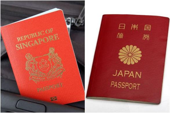 Hộ chiếu Nhật Bản có 'quyền lực' nhất thế giới, Việt Nam thứ 84 - Ảnh 1.