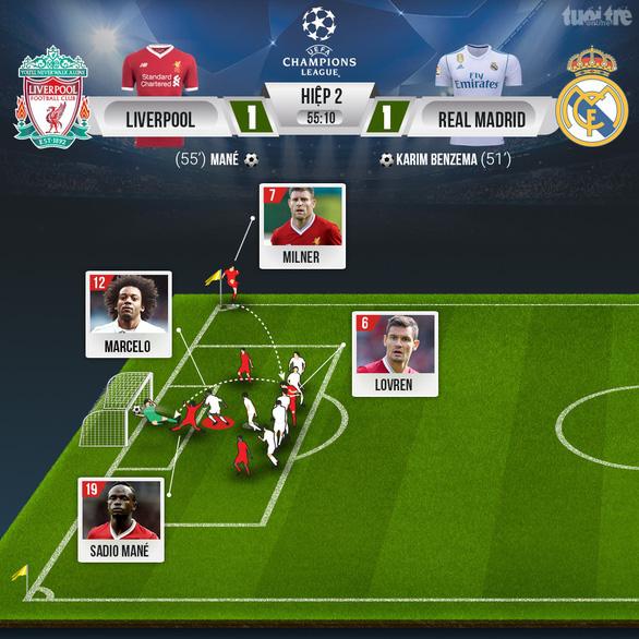 Bale lập siêu phẩm, Real Madrid ba lần liên tiếp đoạt Champions League - Ảnh 3.