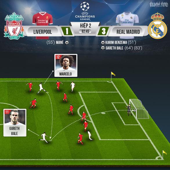 Bale lập siêu phẩm, Real Madrid ba lần liên tiếp đoạt Champions League - Ảnh 5.