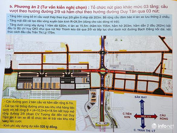 Đà Nẵng chọn phương án giao thông đầu cầu Rồng, cầu Trần Thị Lý - Ảnh 3.