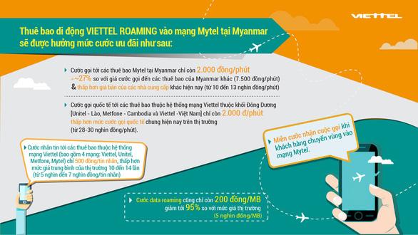 Viettel tạo khu vực 4 quốc gia không cước roaming quốc tế - Ảnh 3.