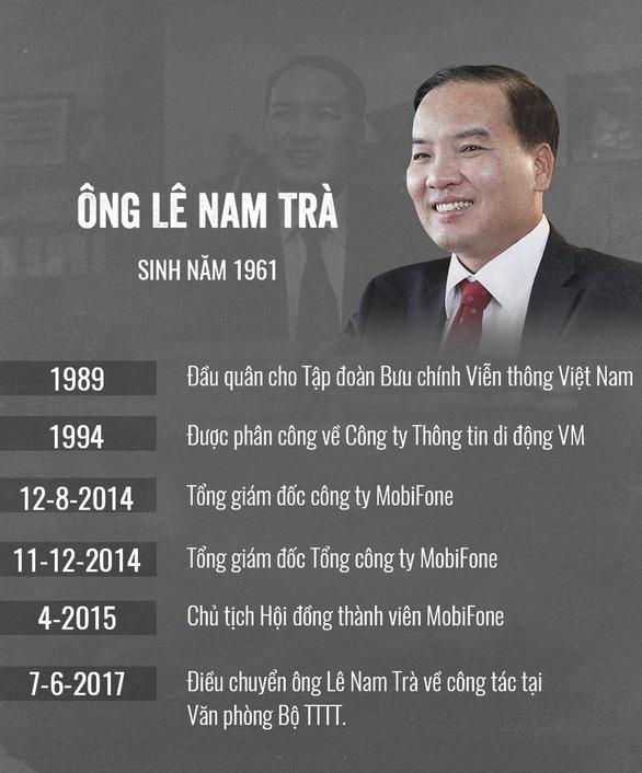 Khởi tố vụ MobiFone mua AVG, bắt tạm giam ông Lê Nam Trà - Ảnh 2.