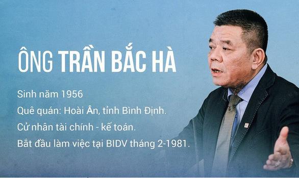 Ông Trần Bắc Hà liên quan 4.700 tỉ trong đại án Phạm Công Danh ra sao? - Ảnh 2.