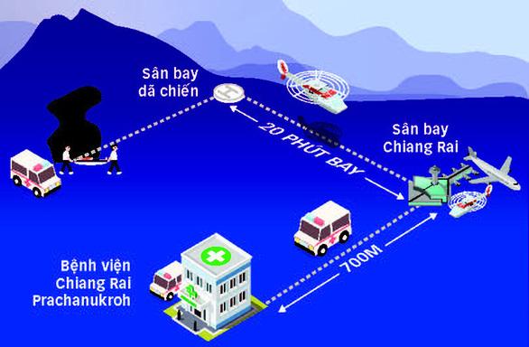Ngày thứ 3 cứu hộ đội bóng Thái Lan: Có thể phải chia 2 đợt - Ảnh 3.