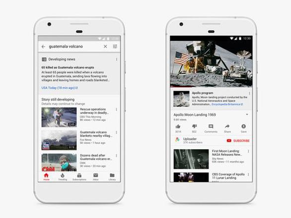 YouTube đổ thêm 24 triệu USD tăng chất lượng video - Ảnh 1.
