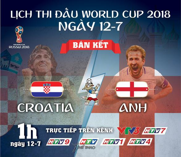Lịch thi đấu World Cup vòng bán kết ngày 11-7 - Ảnh 1.
