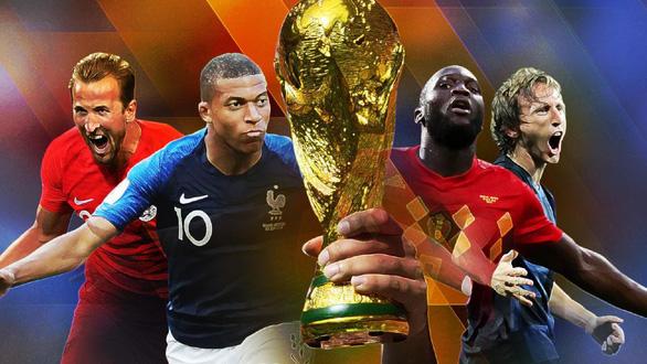 Vô địch World Cup 2018 sẽ ẵm về 875 tỉ đồng - Ảnh 2.