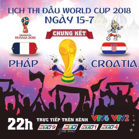 Lịch trực tiếp trận chung kết World Cup 2018 - Ảnh 1.