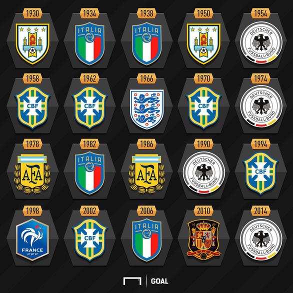 Trùng hợp và khác biệt của Pháp, Croatia trên đường lên đỉnh World Cup - Ảnh 1.