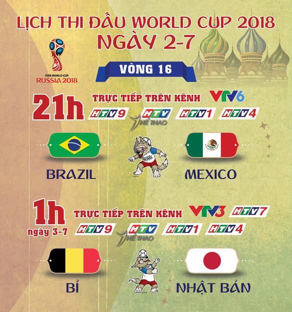 Lịch thi đấu World Cup 2018 ngày 2-7 - Ảnh 1.