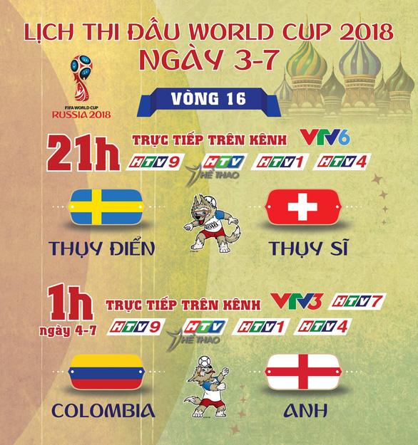 Lịch thi đấu World Cup 2018 ngày thứ ba 3-7 - Ảnh 1.