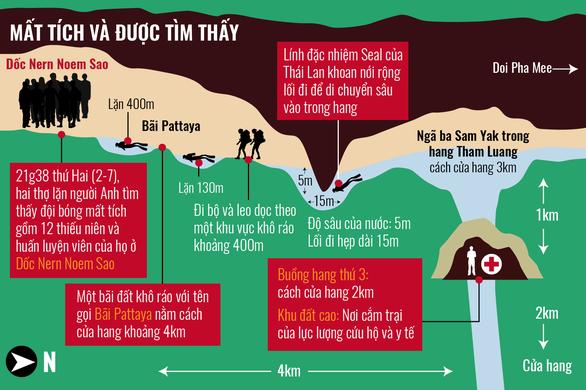 Cuộc họp báo lúc 0h trước cửa hang Tham Luang - Ảnh 5.