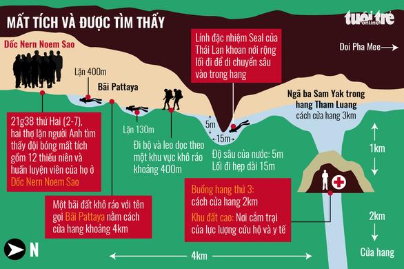 Xuyên đêm cứu đội bóng Thái Lan, một thành viên cứu hộ thiệt mạng - Ảnh 5.